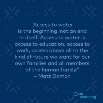 access to water best poster